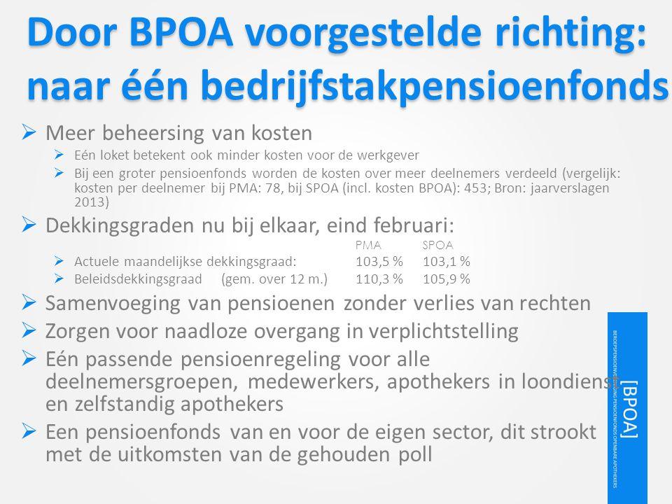 Door BPOA voorgestelde richting: naar één bedrijfstakpensioenfonds
