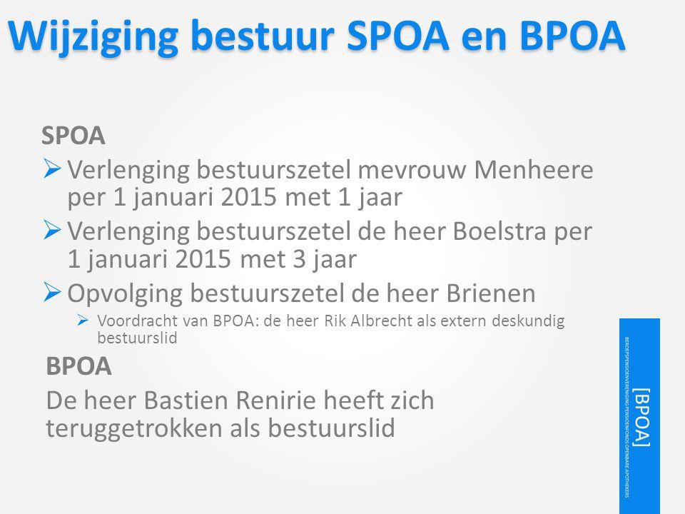 Wijziging bestuur SPOA en BPOA