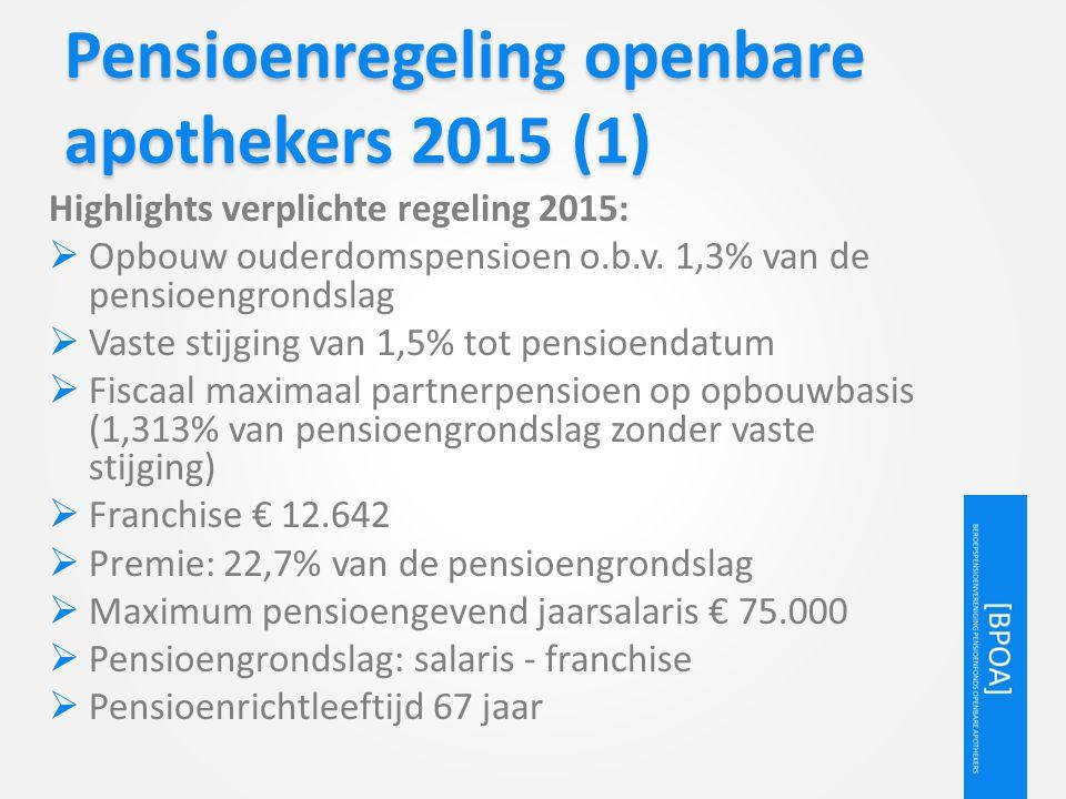 Pensioenregeling openbare apothekers 2015 (1)