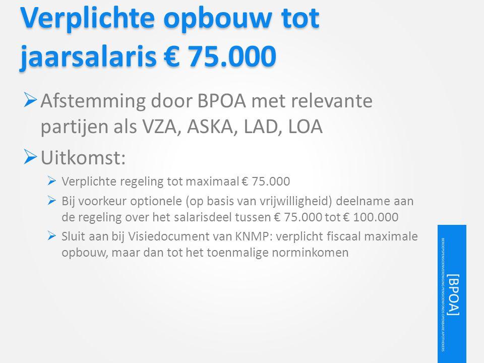 Verplichte opbouw tot jaarsalaris € 75.000