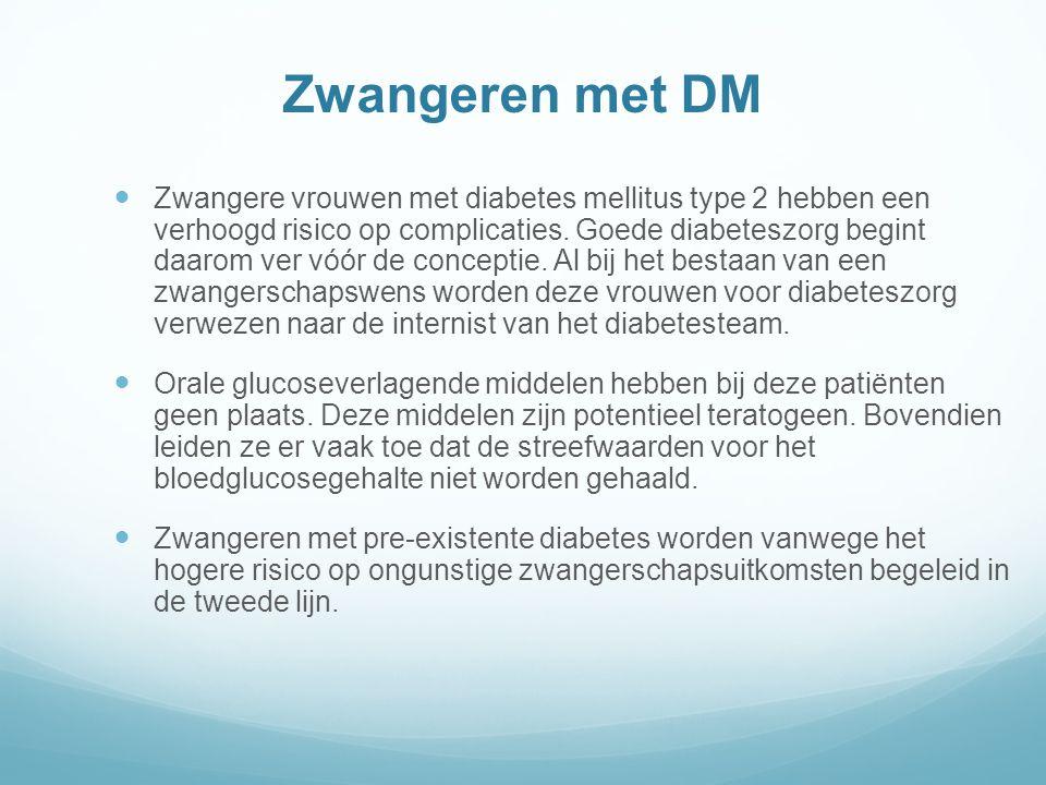 Zwangeren met DM