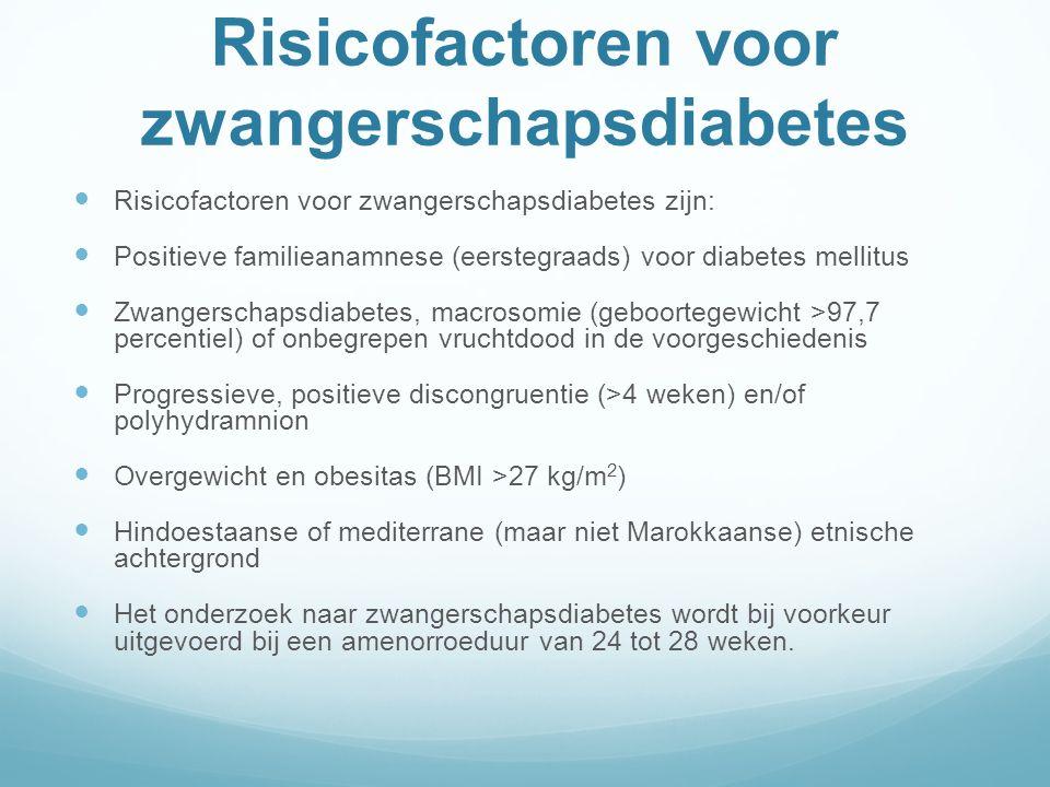 Risicofactoren voor zwangerschapsdiabetes