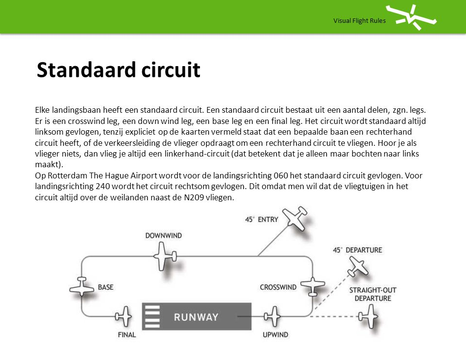 Visual Flight Rules Standaard circuit.