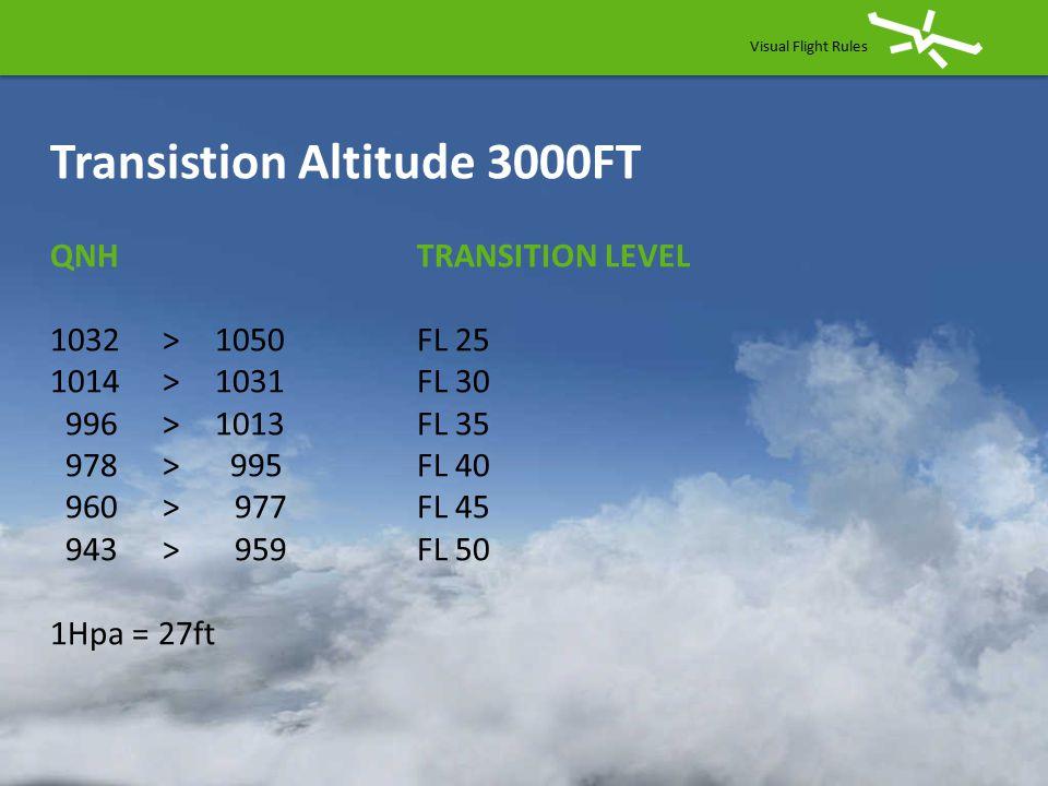 Transistion Altitude 3000FT