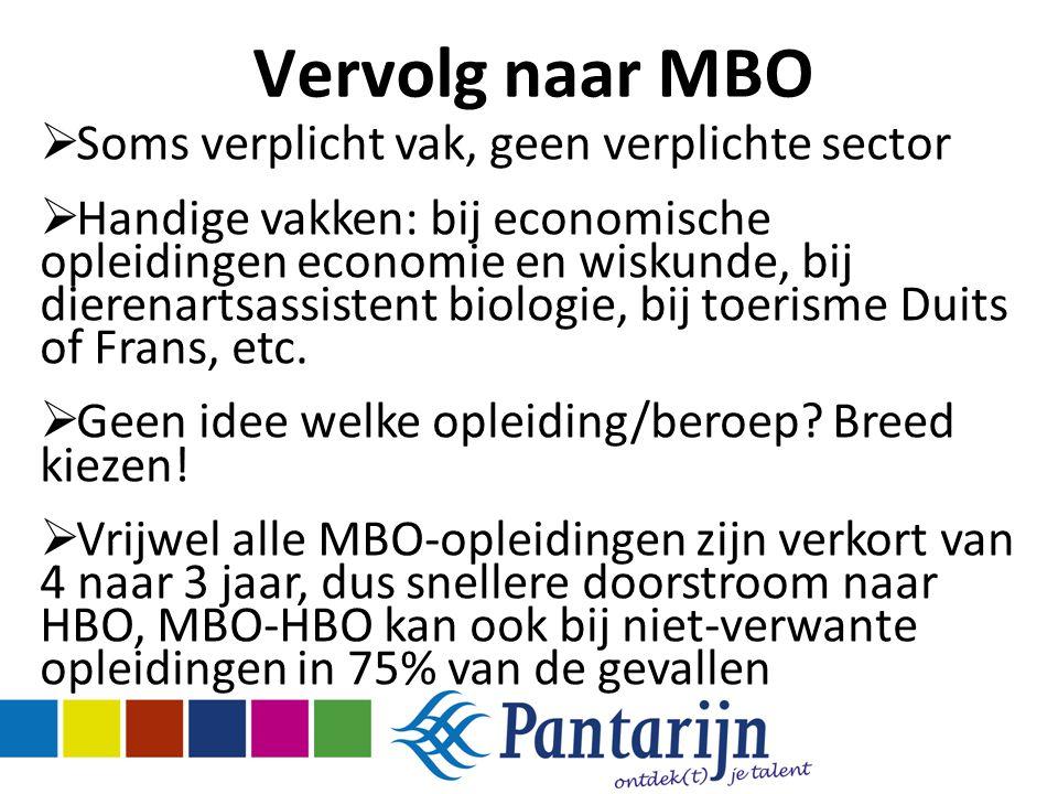 Vervolg naar MBO Soms verplicht vak, geen verplichte sector