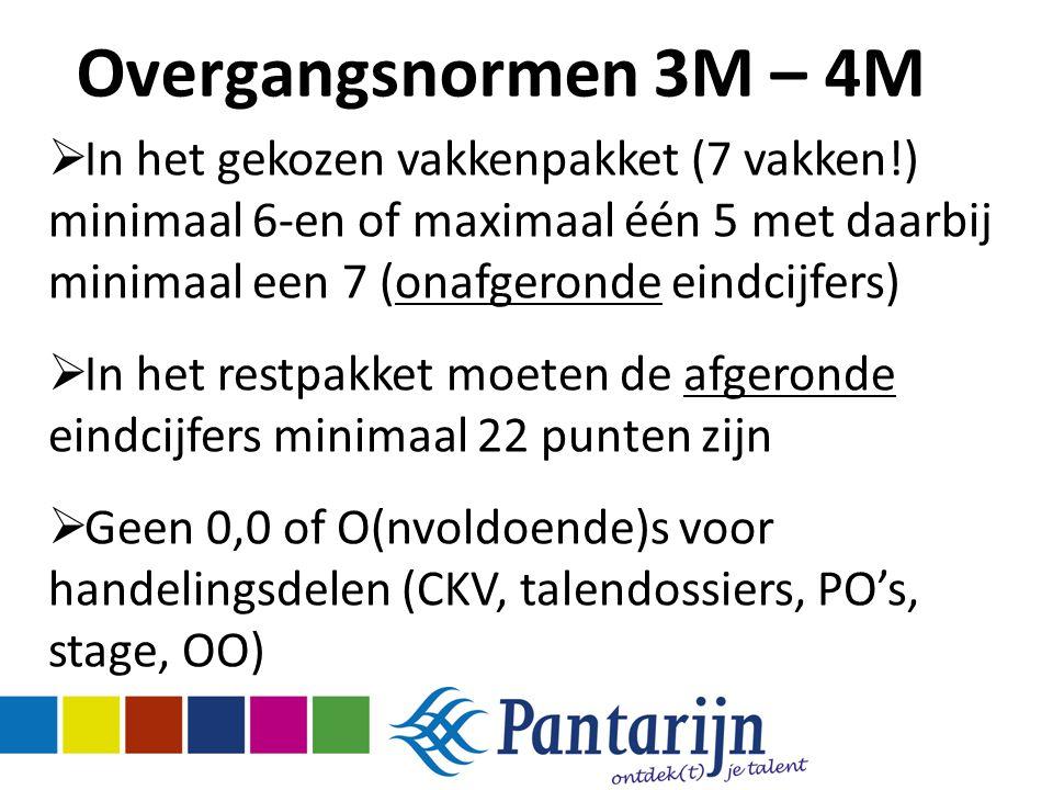 Overgangsnormen 3M – 4M In het gekozen vakkenpakket (7 vakken!) minimaal 6-en of maximaal één 5 met daarbij minimaal een 7 (onafgeronde eindcijfers)