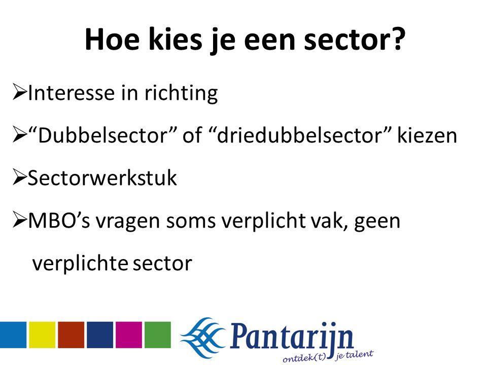 Hoe kies je een sector Interesse in richting