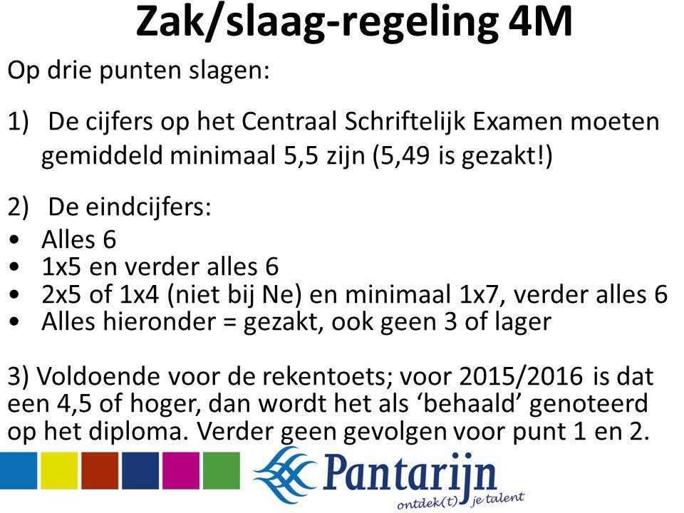 Zak/slaag-regeling 4M Op drie punten slagen: