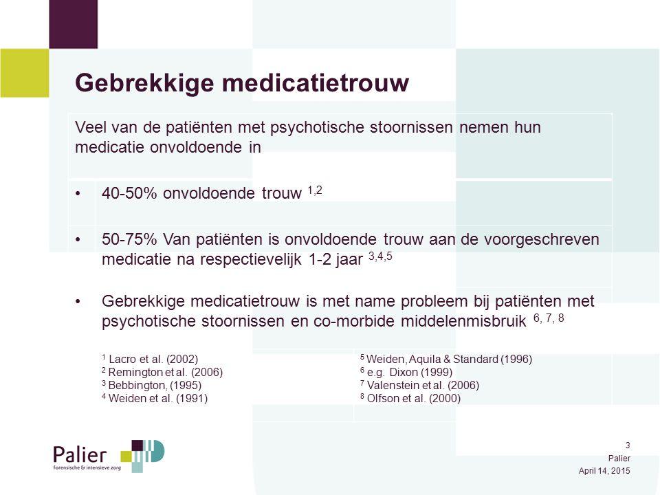 Gebrekkige medicatietrouw