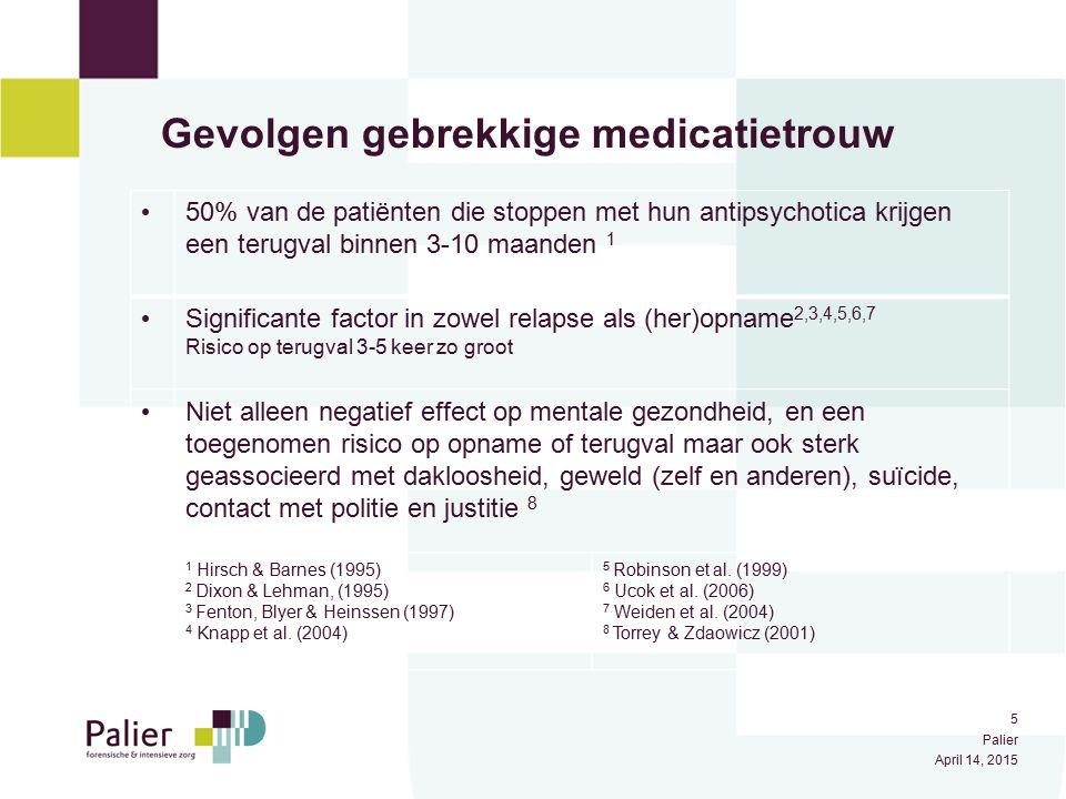 Gevolgen gebrekkige medicatietrouw