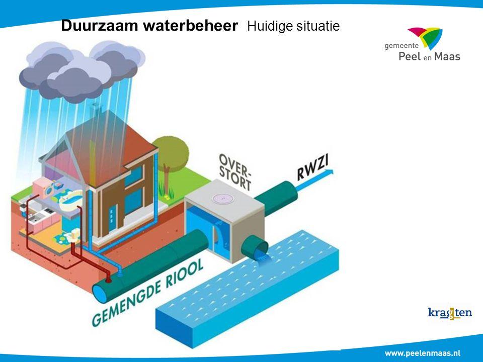 Duurzaam waterbeheer Huidige situatie
