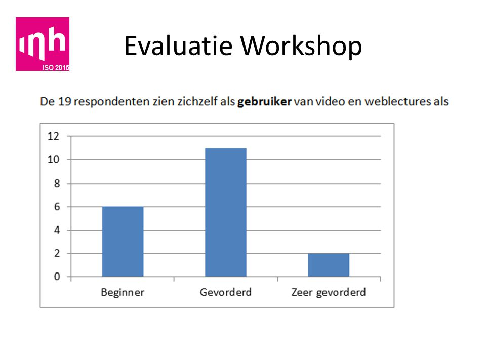 Evaluatie Workshop