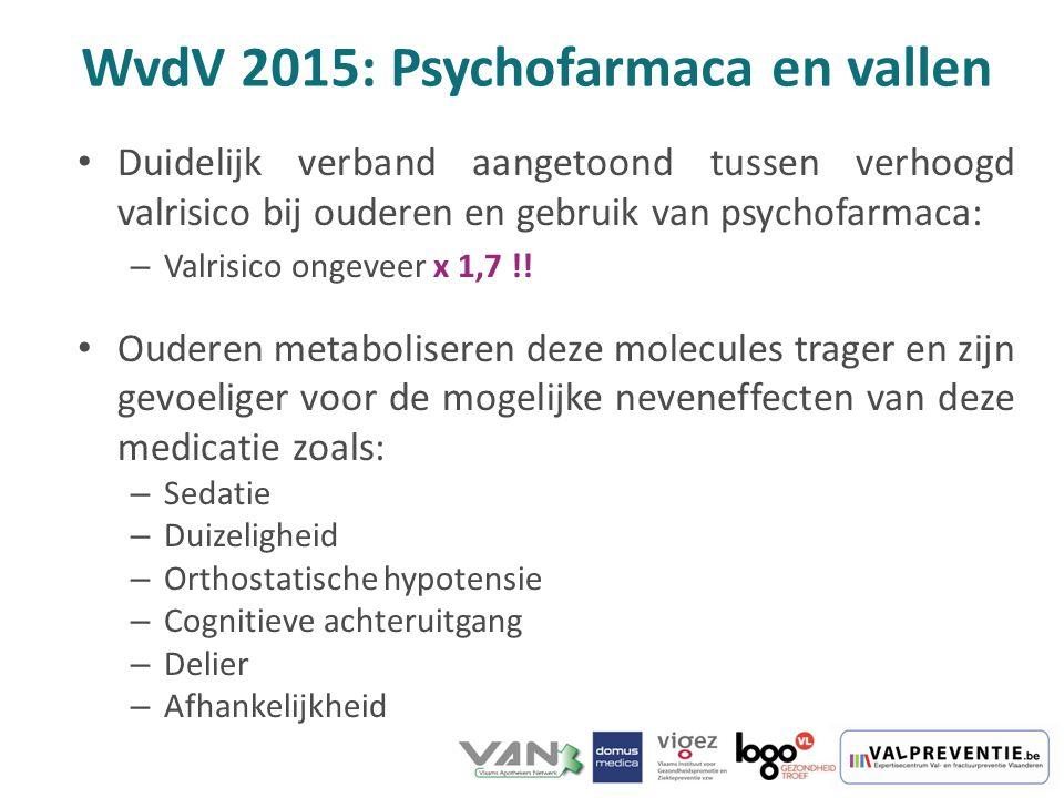 WvdV 2015: Psychofarmaca en vallen