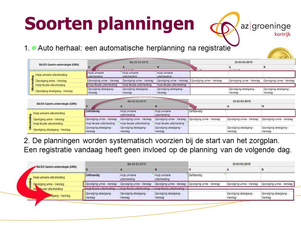 Soorten planningen 1. Auto herhaal: een automatische herplanning na registratie.