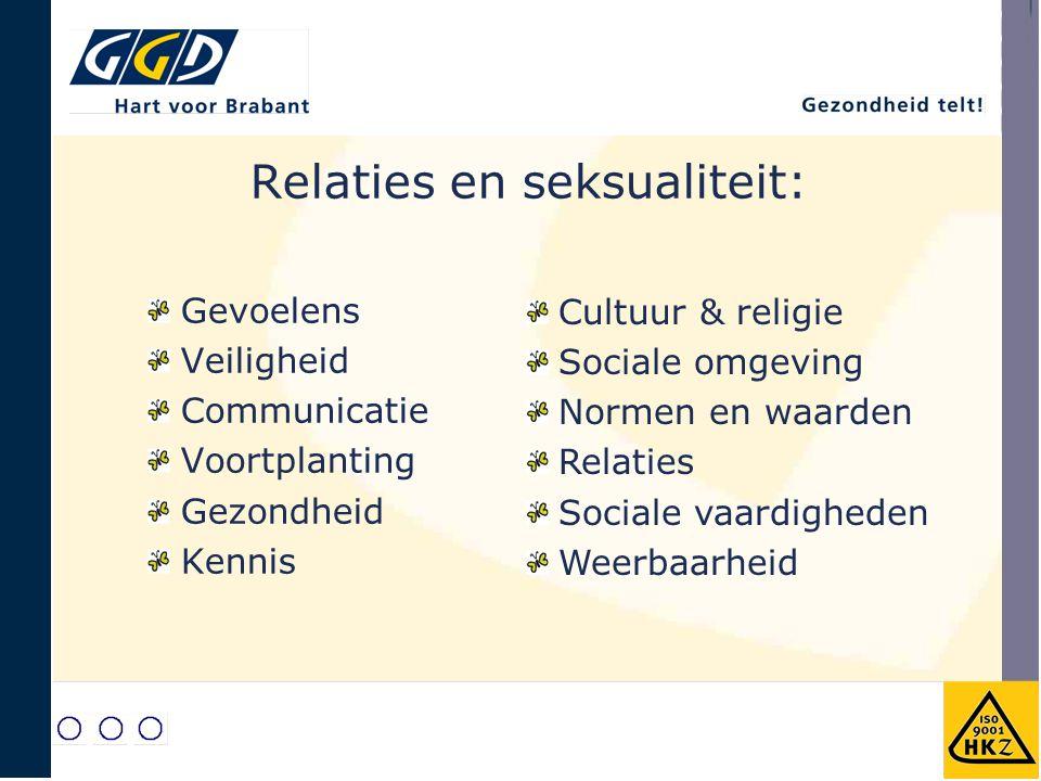Relaties en seksualiteit: