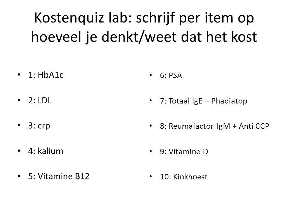Kostenquiz lab: schrijf per item op hoeveel je denkt/weet dat het kost
