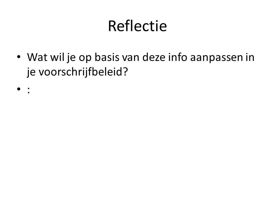 Reflectie Wat wil je op basis van deze info aanpassen in je voorschrijfbeleid :