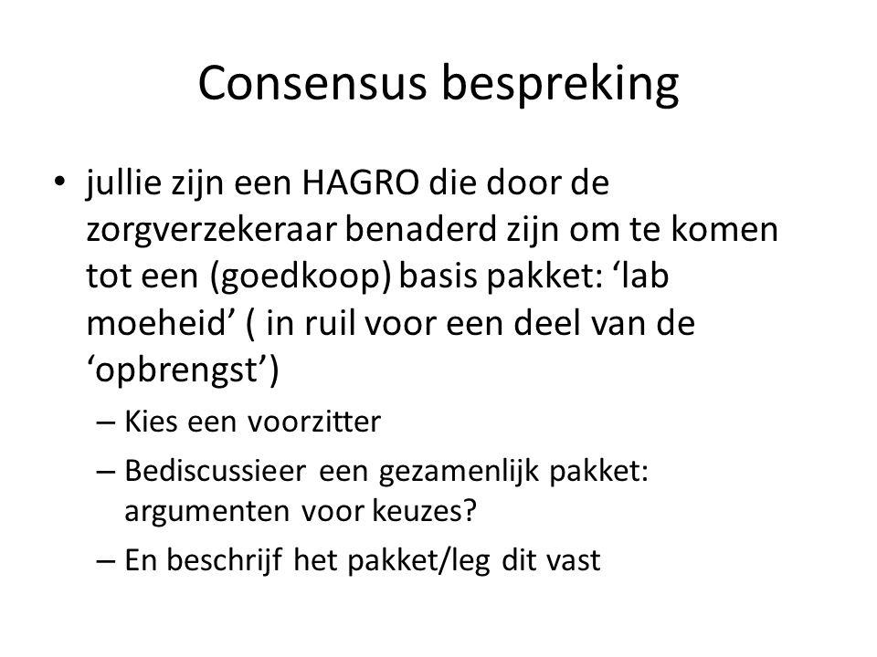 Consensus bespreking