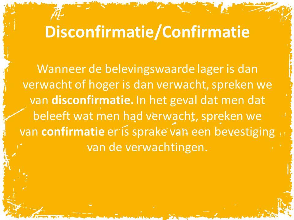 Disconfirmatie/Confirmatie