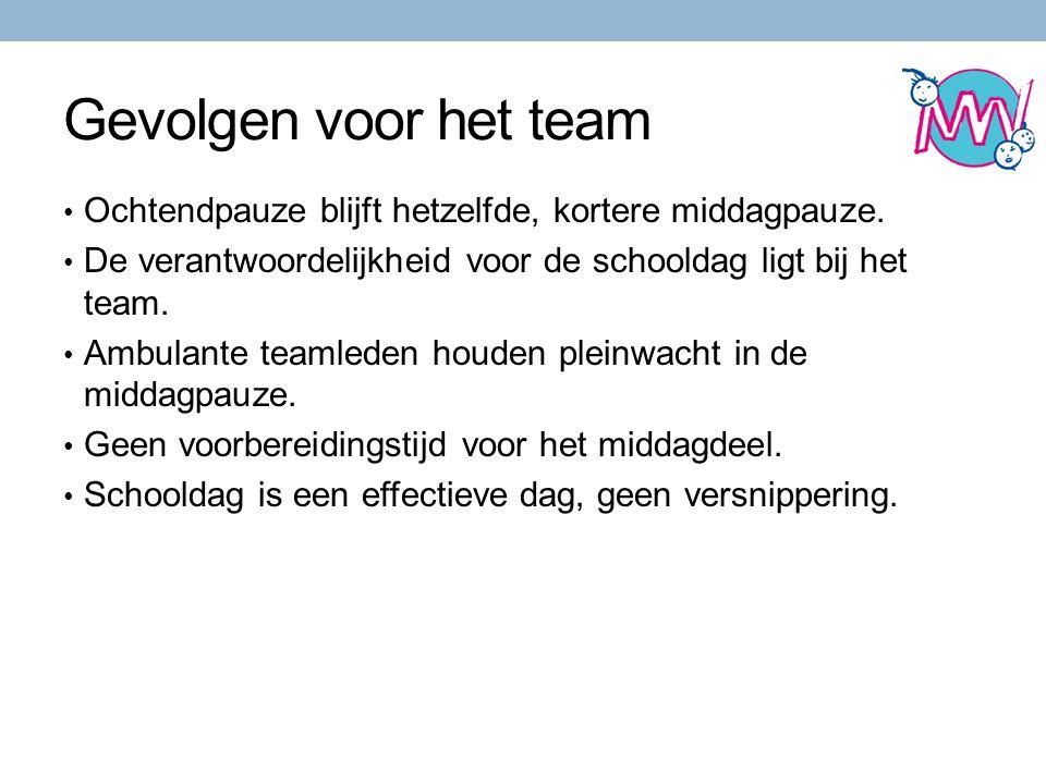 Gevolgen voor het team Ochtendpauze blijft hetzelfde, kortere middagpauze. De verantwoordelijkheid voor de schooldag ligt bij het team.
