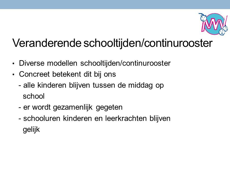 Veranderende schooltijden/continurooster