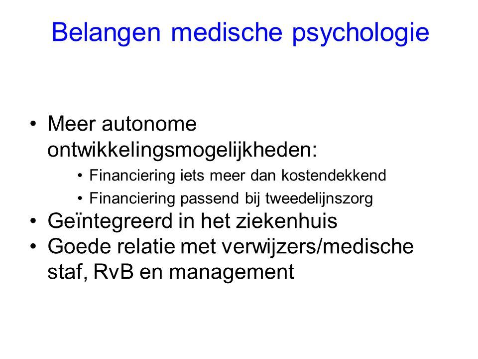 Belangen medische psychologie