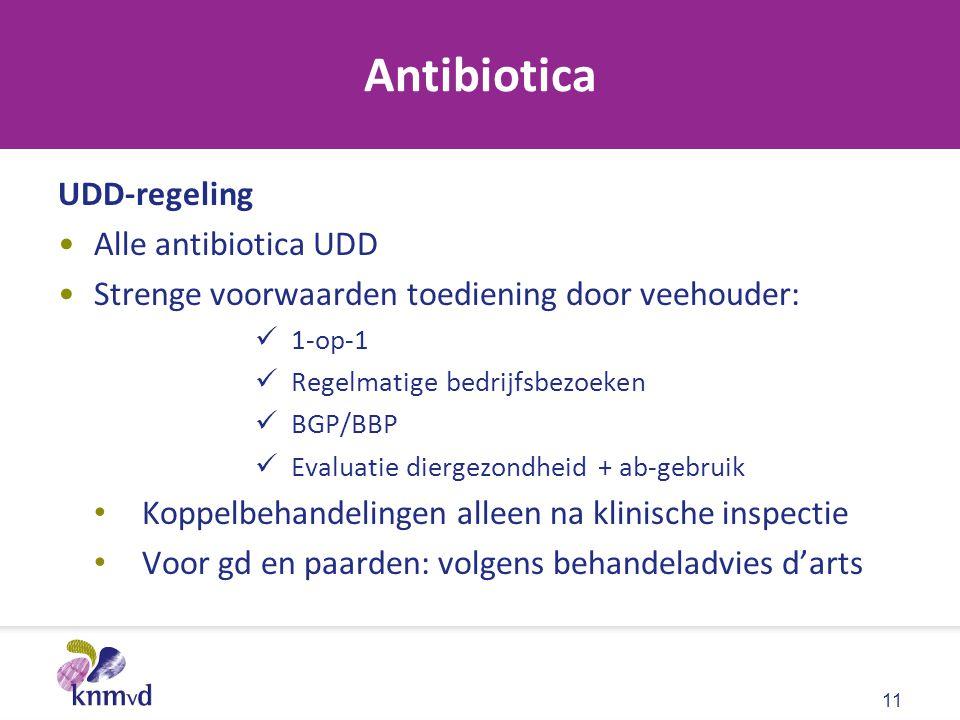 Antibiotica UDD-regeling Alle antibiotica UDD
