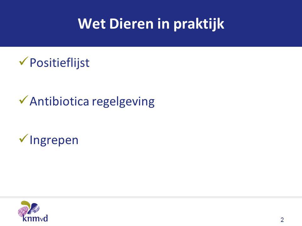 Wet Dieren in praktijk Positieflijst Antibiotica regelgeving Ingrepen
