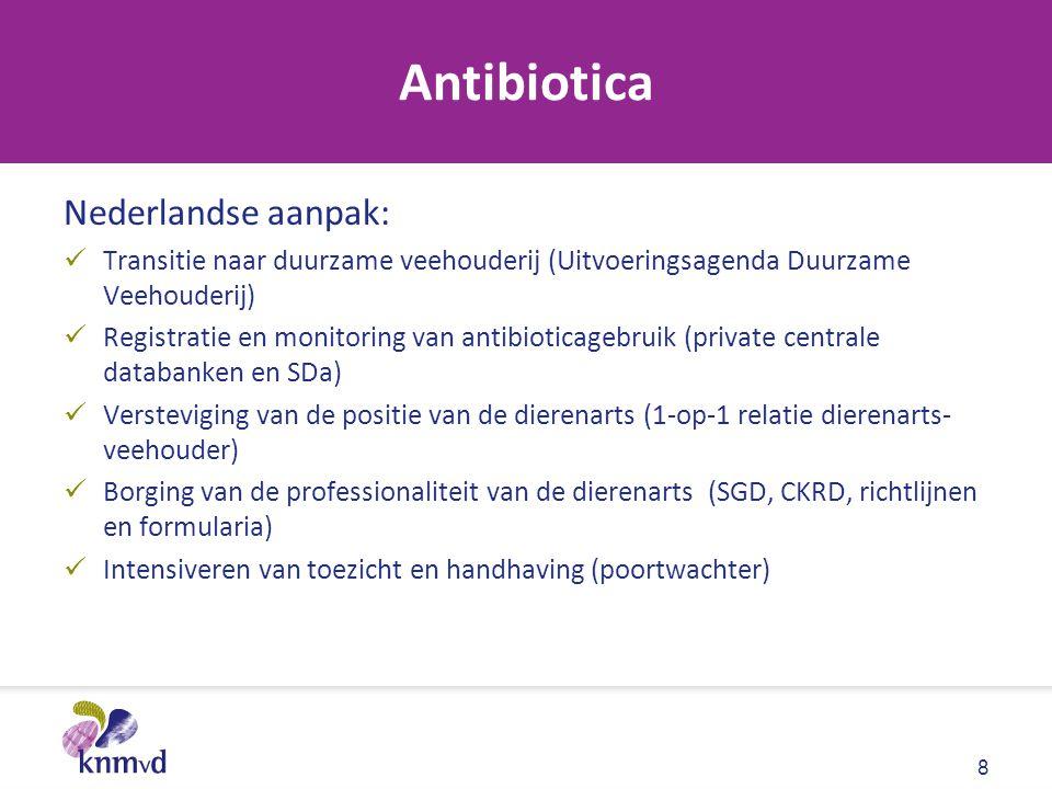 Antibiotica Nederlandse aanpak: