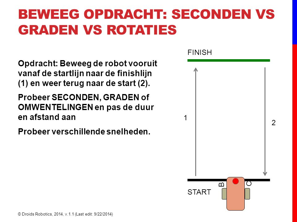 Beweeg OPDRACHT: Seconden vs graden vs rotaties