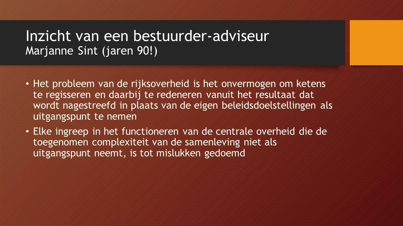 Inzicht van een bestuurder-adviseur Marjanne Sint (jaren 90!)