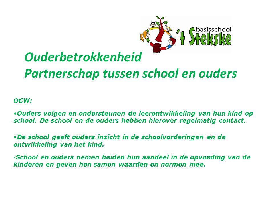 Partnerschap tussen school en ouders