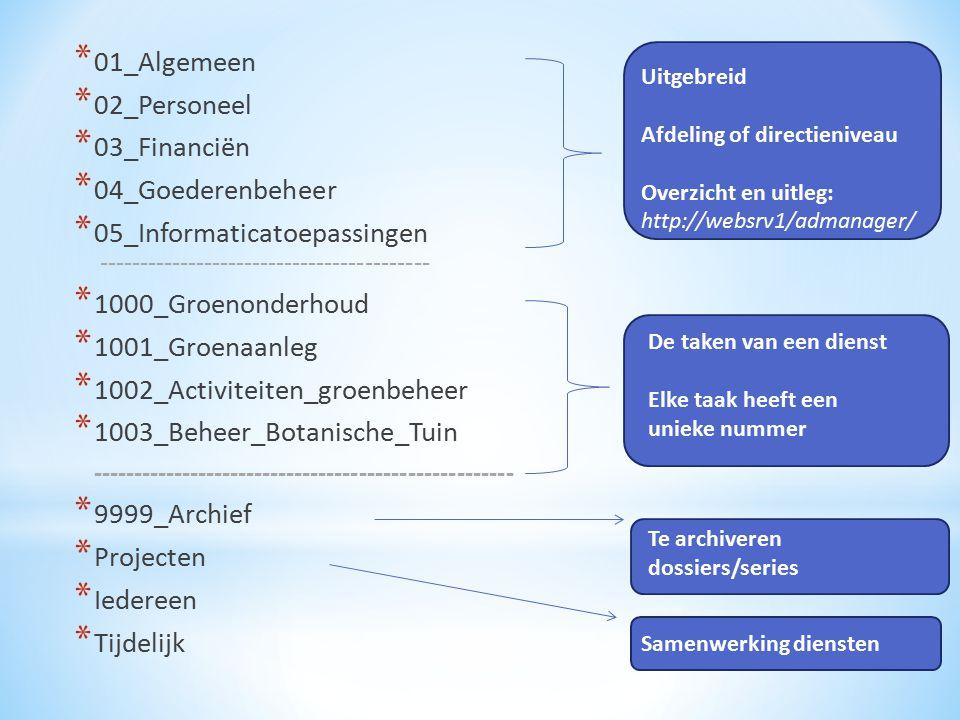 05_Informaticatoepassingen -----------------------------------------