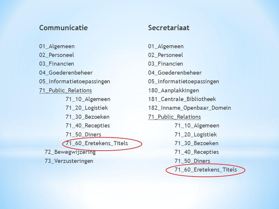 Communicatie Secretariaat 01_Algemeen 02_Personeel 03_Financien