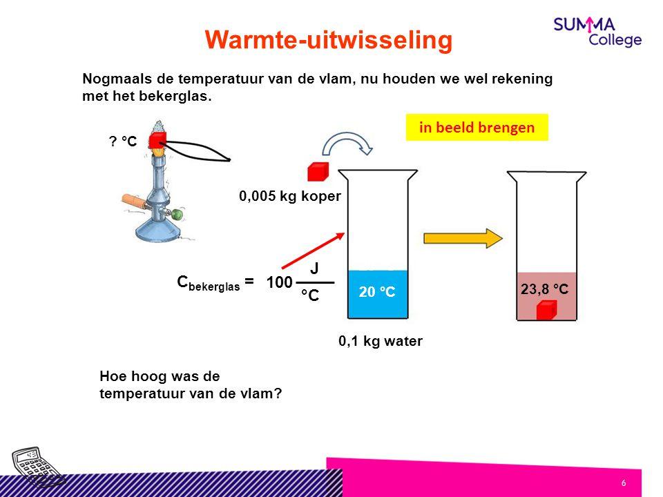 Warmte-uitwisseling in beeld brengen J Cbekerglas = 100 °C