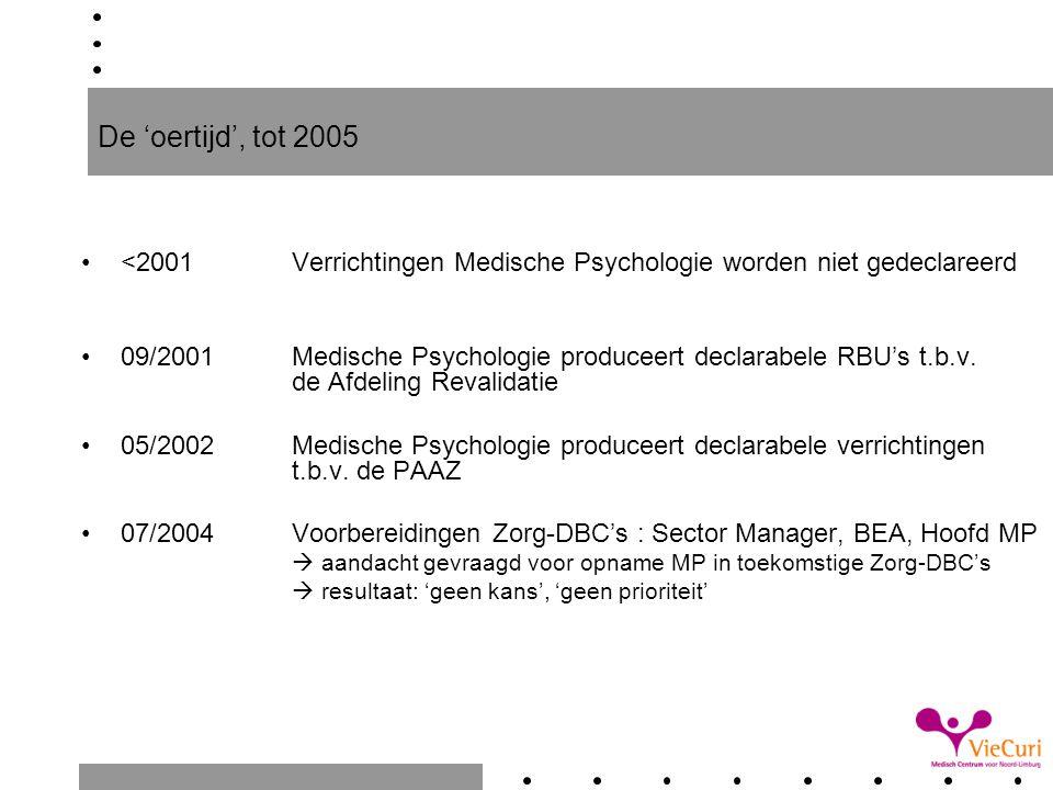 De 'oertijd', tot 2005 <2001 Verrichtingen Medische Psychologie worden niet gedeclareerd.