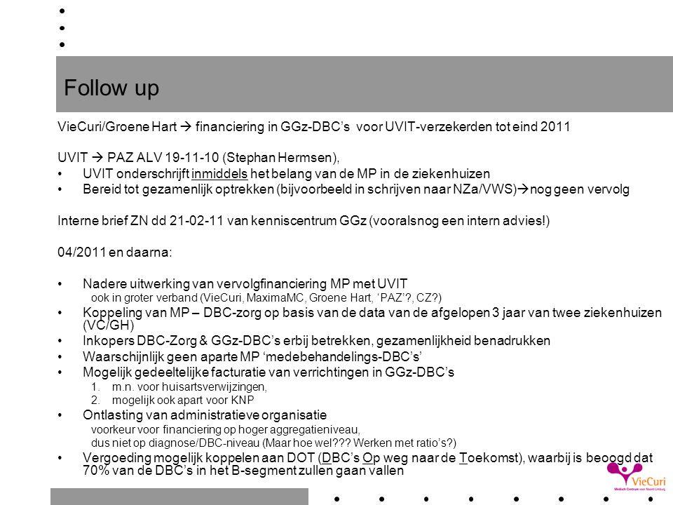 Follow up VieCuri/Groene Hart  financiering in GGz-DBC's voor UVIT-verzekerden tot eind 2011. UVIT  PAZ ALV 19-11-10 (Stephan Hermsen),