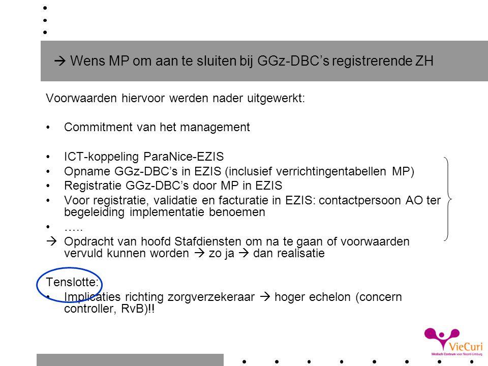  Wens MP om aan te sluiten bij GGz-DBC's registrerende ZH