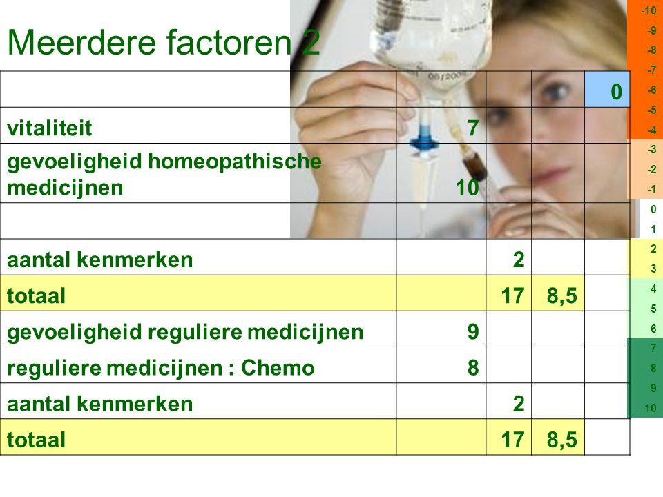 Meerdere factoren 2 vitaliteit 7