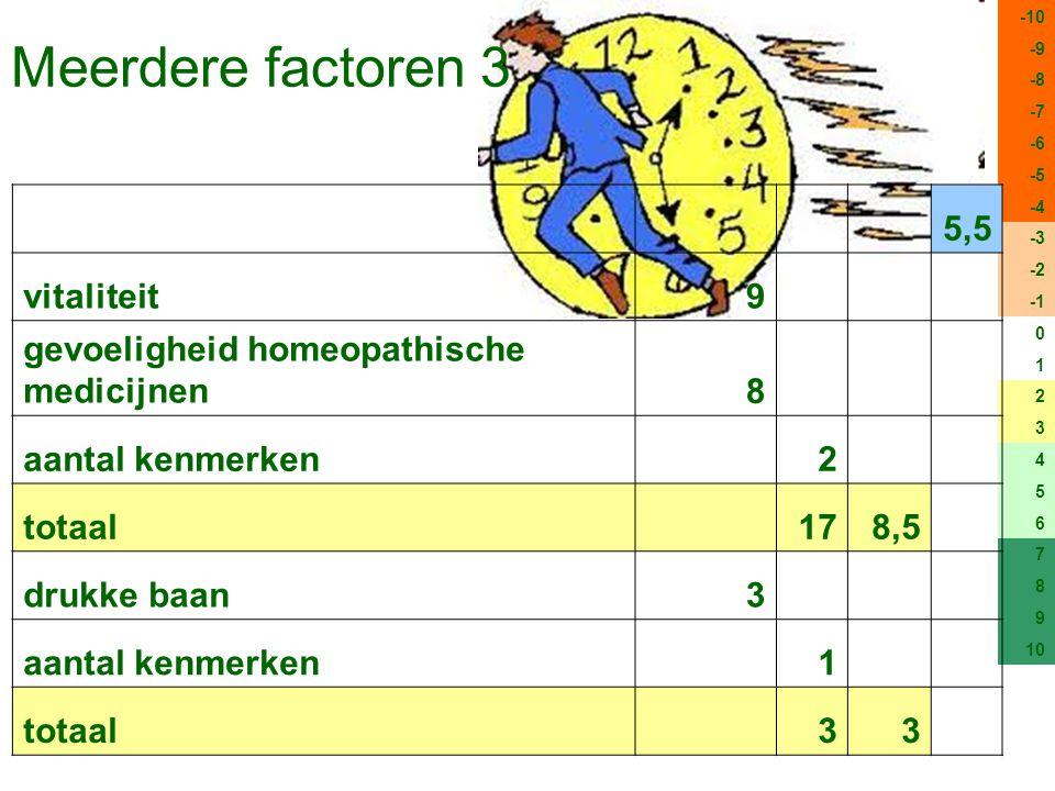 Meerdere factoren 3 5,5 vitaliteit 9