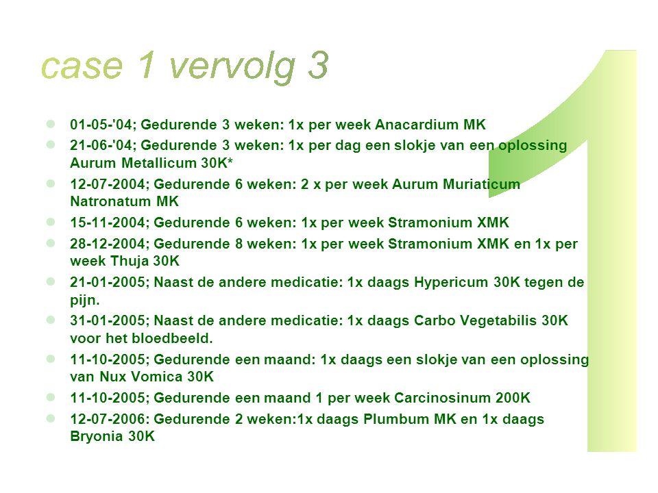 01-05- 04; Gedurende 3 weken: 1x per week Anacardium MK