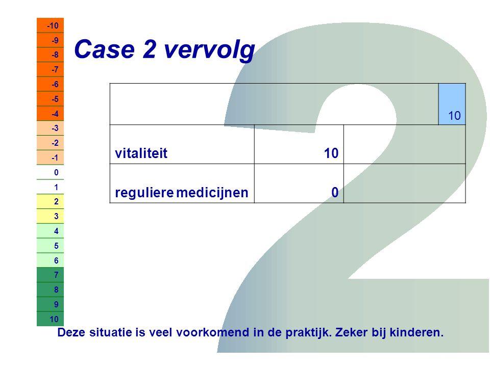 Case 2 vervolg vitaliteit reguliere medicijnen 10