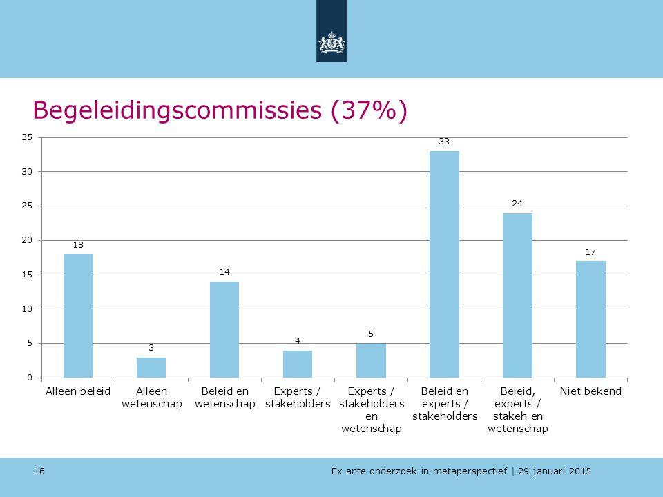 Begeleidingscommissies (37%)