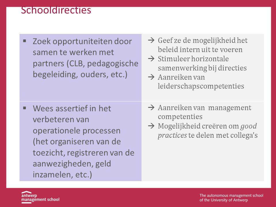 Schooldirecties Zoek opportuniteiten door samen te werken met partners (CLB, pedagogische begeleiding, ouders, etc.)