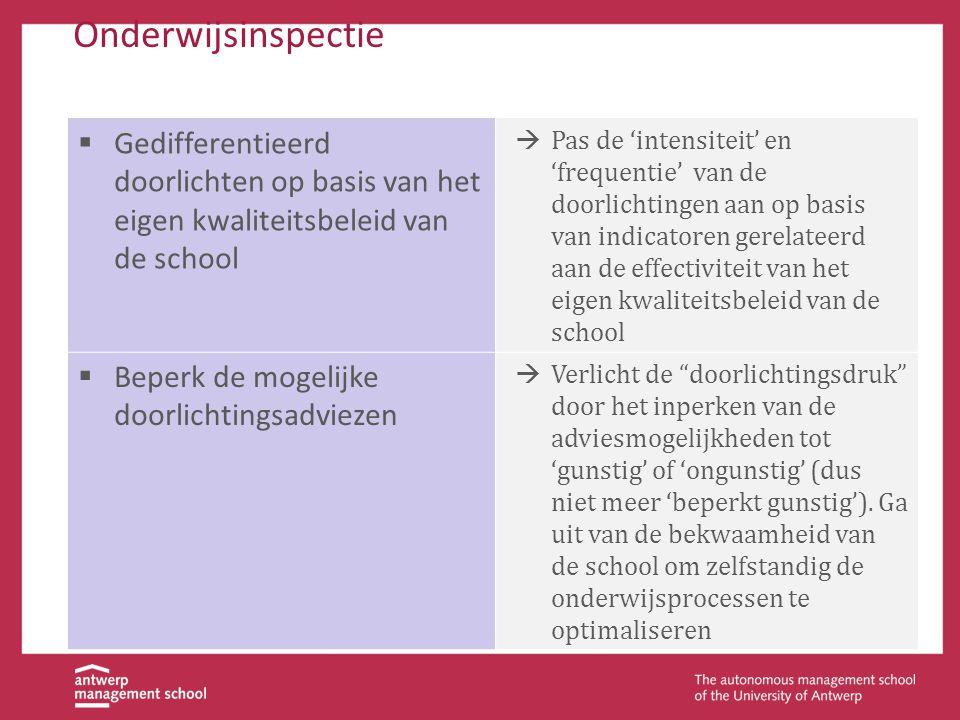 Onderwijsinspectie Gedifferentieerd doorlichten op basis van het eigen kwaliteitsbeleid van de school.