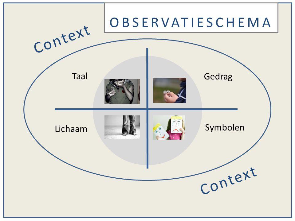 OBSERVATIESCHEMA Context Taal Gedrag Lichaam Symbolen Context