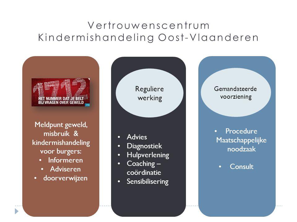 Vertrouwenscentrum Kindermishandeling Oost-Vlaanderen