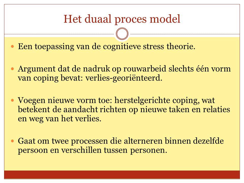 Het duaal proces model Een toepassing van de cognitieve stress theorie.