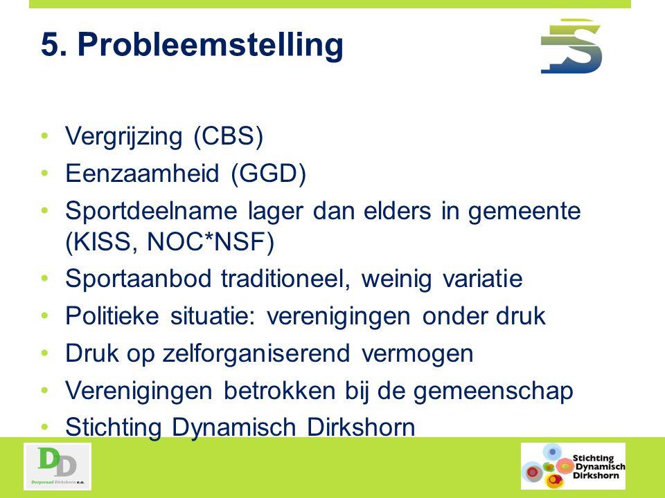 5. Probleemstelling Vergrijzing (CBS) Eenzaamheid (GGD)