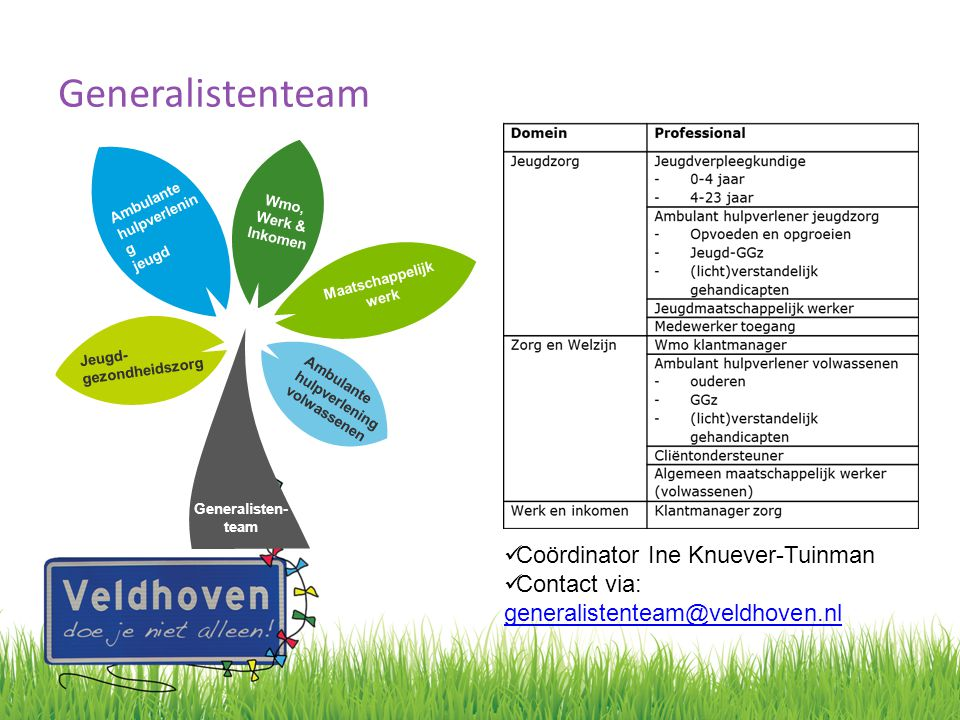 Generalistenteam Coördinator Ine Knuever-Tuinman Contact via: